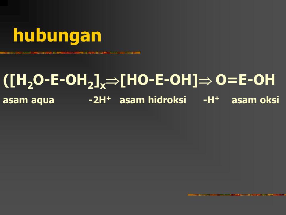 hubungan ([H2O-E-OH2]x[HO-E-OH] O=E-OH